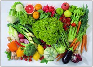 Что такое Сбалансированное питание?