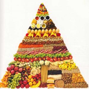 Здоровое питание. Вегетарианская пищевая пирамида.